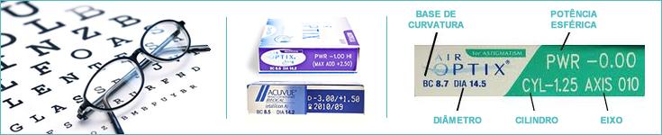 Prescrição de lentes de contacto
